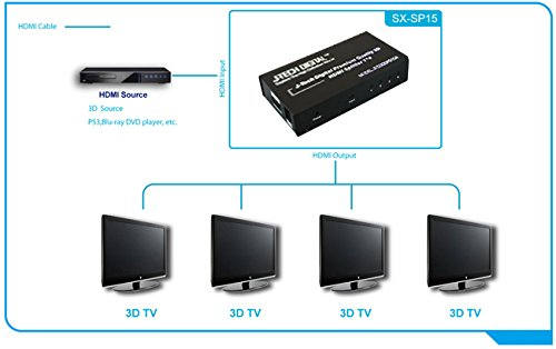 HDMI SPLITTER DISRTIBUTOR 1 TO 4 OUT WITH POWER SUPPLY